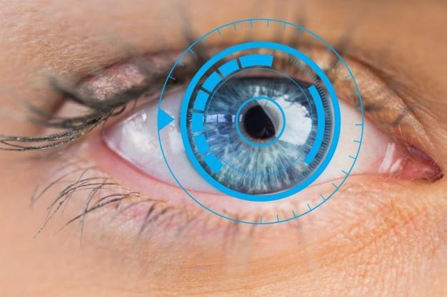 Como o Movimento dos Olhos de seu Cliente diz tudo sobre a Venda